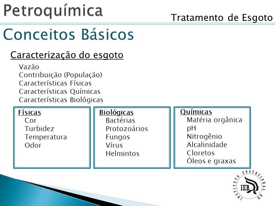 Tratamento de Esgoto Conceitos Básicos Caracterização do esgoto Vazão Contribuição (População) Características Físicas Características Químicas Caract