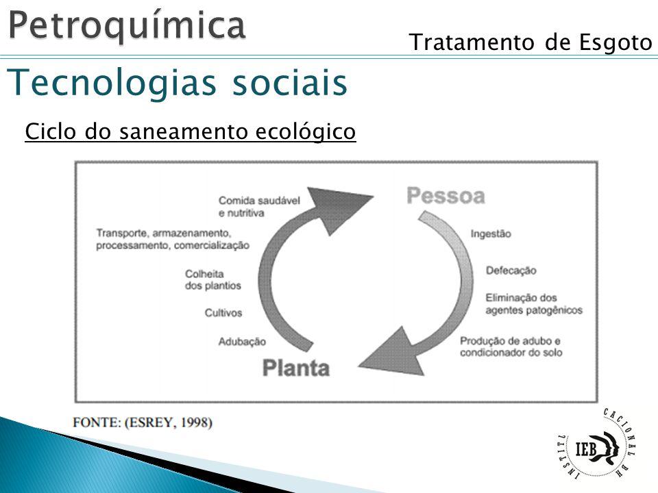 Tratamento de Esgoto Ciclo do saneamento ecológico Tecnologias sociais