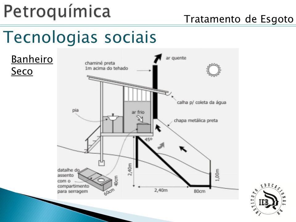 Tratamento de Esgoto Banheiro Seco Tecnologias sociais
