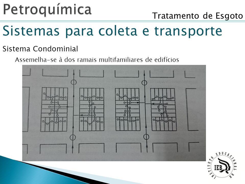 Tratamento de Esgoto Sistemas para coleta e transporte Sistema Condominial Assemelha-se à dos ramais multifamiliares de edifícios