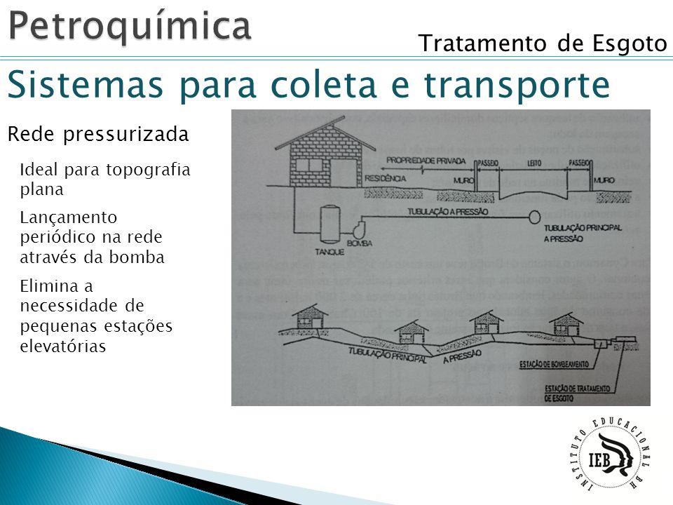 Tratamento de Esgoto Sistemas para coleta e transporte Rede pressurizada Ideal para topografia plana Lançamento periódico na rede através da bomba Eli