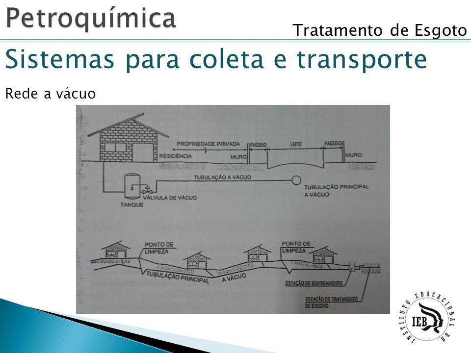 Tratamento de Esgoto Sistemas para coleta e transporte Rede a vácuo Ideal para topografia plana