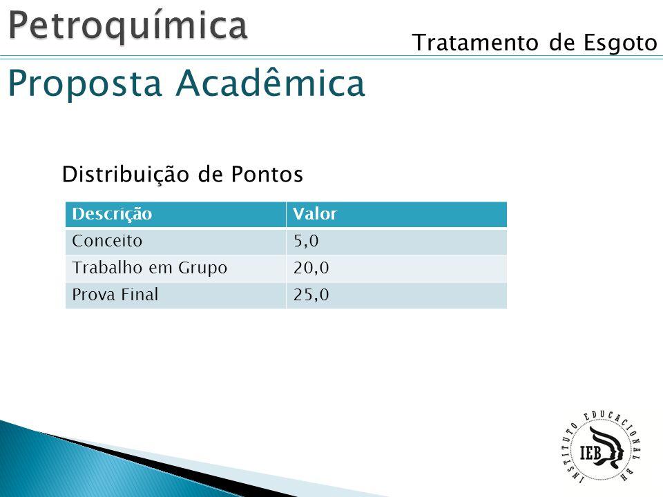 Tratamento de Esgoto Distribuição de Pontos Proposta Acadêmica DescriçãoValor Conceito5,0 Trabalho em Grupo20,0 Prova Final25,0