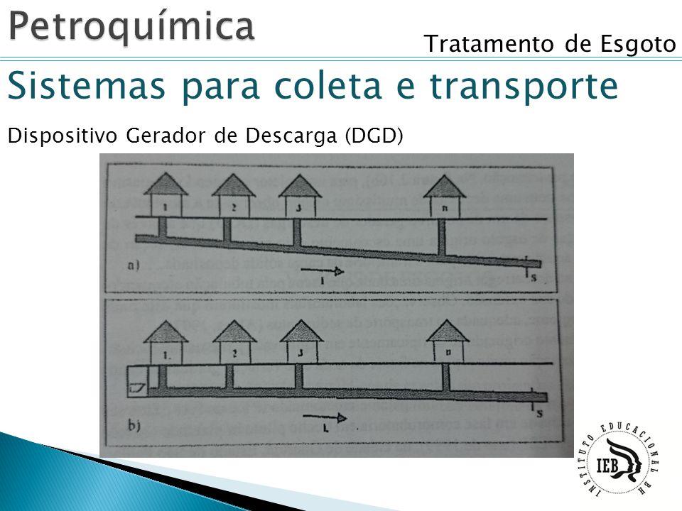 Tratamento de Esgoto Sistemas para coleta e transporte Dispositivo Gerador de Descarga (DGD)