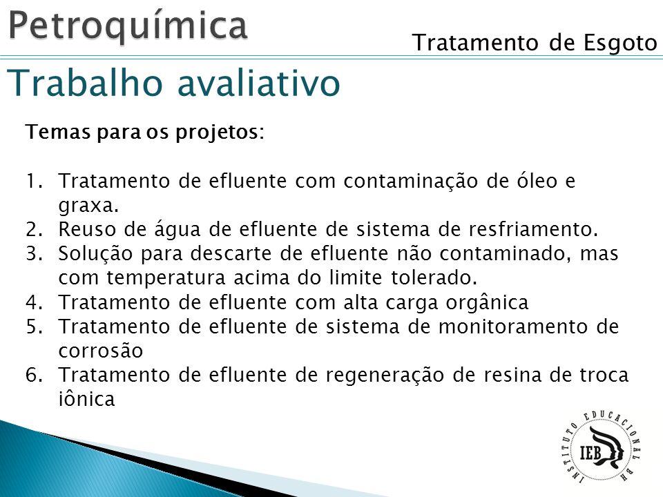 Tratamento de Esgoto Trabalho avaliativo Temas para os projetos: 1.Tratamento de efluente com contaminação de óleo e graxa. 2.Reuso de água de efluent