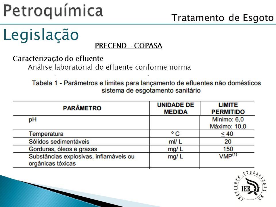 Tratamento de Esgoto Legislação PRECEND - COPASA Caracterização do efluente Análise laboratorial do efluente conforme norma