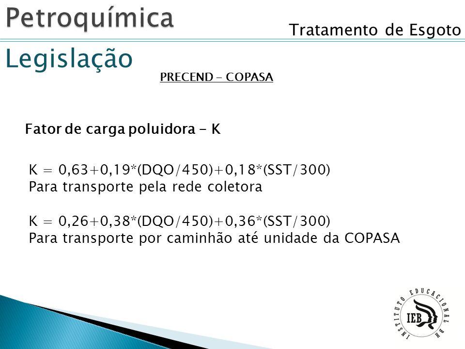 Tratamento de Esgoto Legislação PRECEND - COPASA Fator de carga poluidora - K K = 0,63+0,19*(DQO/450)+0,18*(SST/300) Para transporte pela rede coletor
