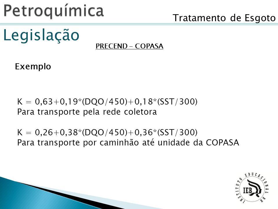 Tratamento de Esgoto Legislação PRECEND - COPASA Exemplo K = 0,63+0,19*(DQO/450)+0,18*(SST/300) Para transporte pela rede coletora K = 0,26+0,38*(DQO/