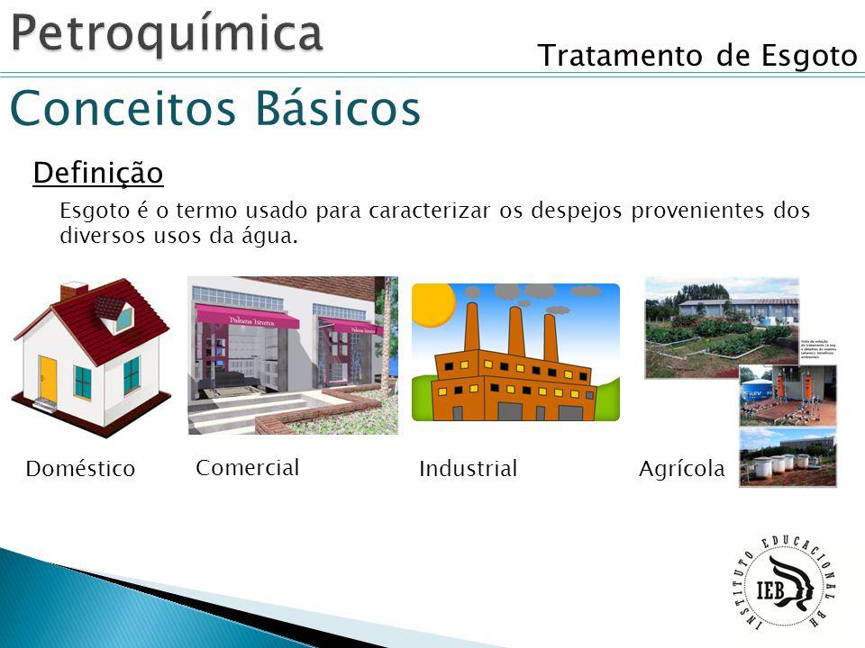 Tratamento de Esgoto Conceitos Básicos Definição Esgoto é o termo usado para caracterizar os despejos provenientes dos diversos usos da água. Doméstic