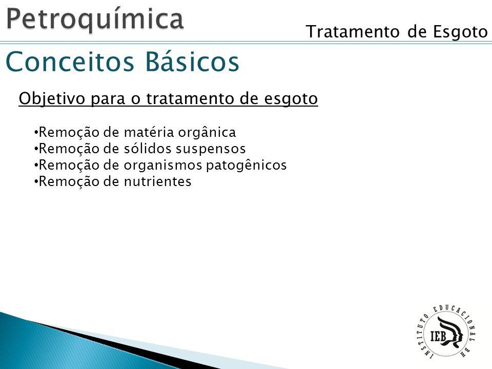 Tratamento de Esgoto Conceitos Básicos Objetivo para o tratamento de esgoto Remoção de matéria orgânica Remoção de sólidos suspensos Remoção de organi