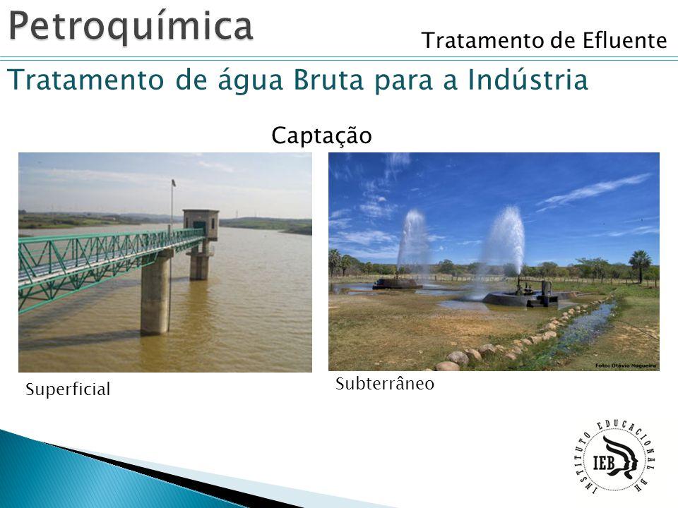 Tratamento de Efluente Tratamento de água Bruta para a Indústria Captação Superficial Subterrâneo