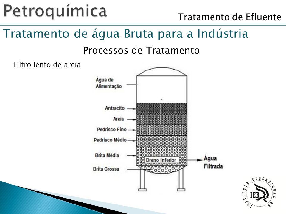 Tratamento de Efluente Tratamento de água Bruta para a Indústria Filtro lento de areia Processos de Tratamento
