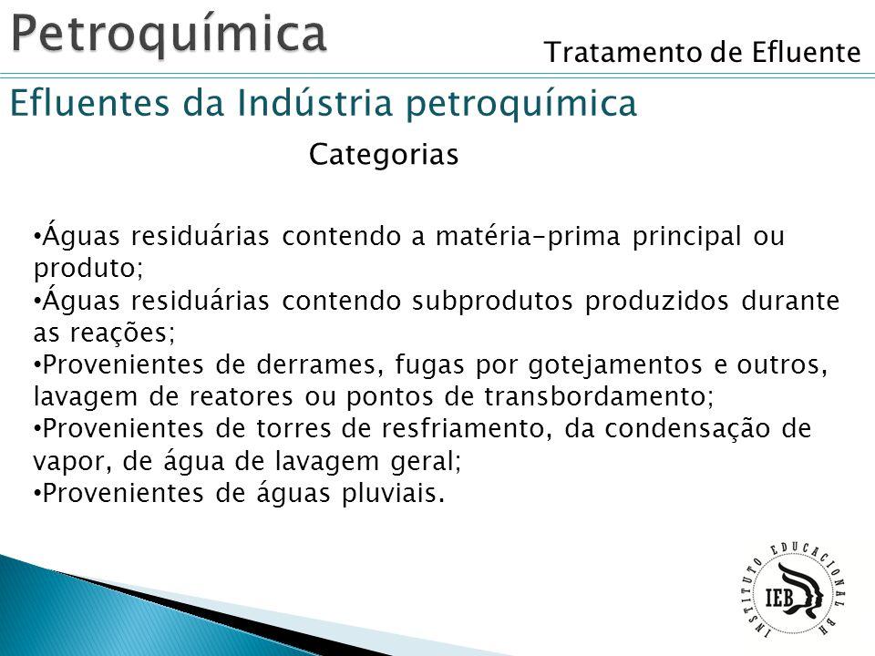 Tratamento de Efluente Efluentes da Indústria petroquímica Categorias Águas residuárias contendo a matéria-prima principal ou produto; Águas residuári