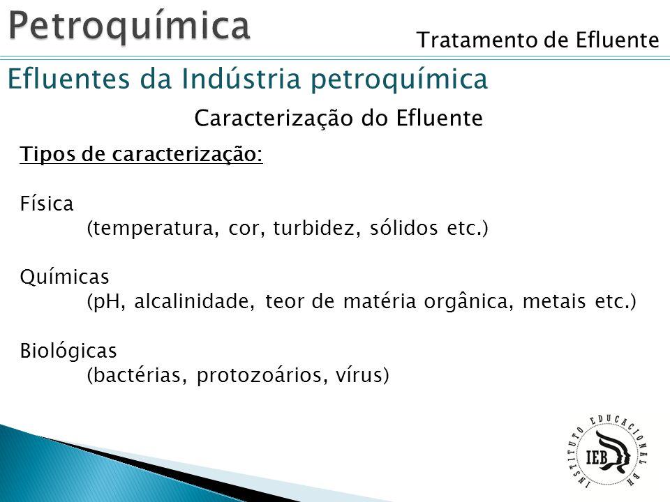 Tratamento de Efluente Efluentes da Indústria petroquímica Caracterização do Efluente Tipos de caracterização: Física (temperatura, cor, turbidez, sól