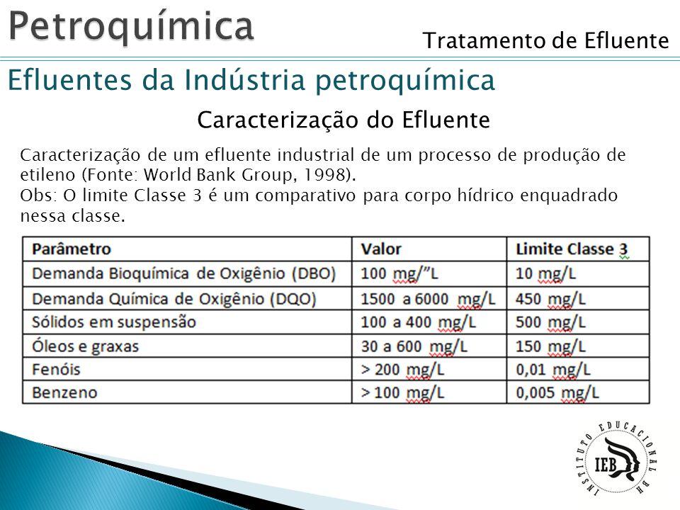 Tratamento de Efluente Efluentes da Indústria petroquímica Caracterização do Efluente Caracterização de um efluente industrial de um processo de produ