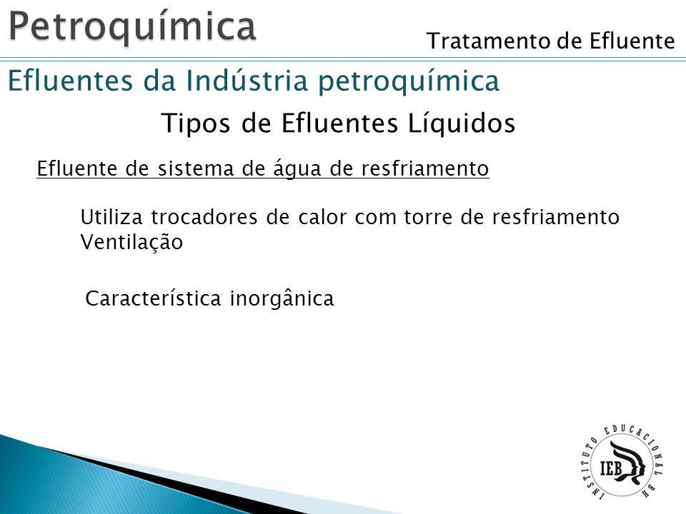 Tratamento de Efluente Efluentes da Indústria petroquímica Tipos de Efluentes Líquidos Efluente de sistema de água de resfriamento Utiliza trocadores