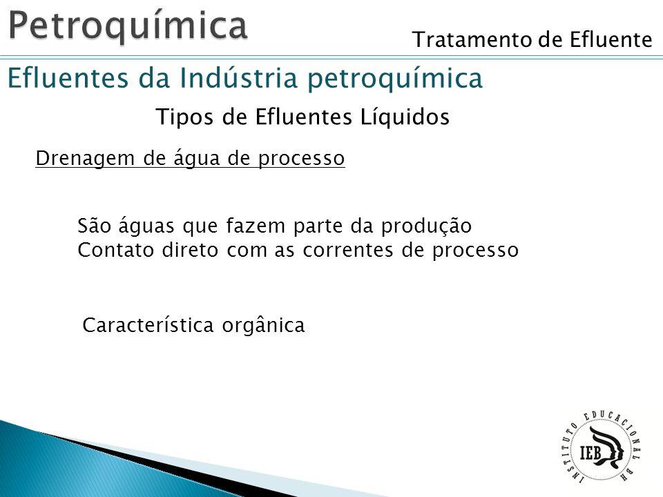 Tratamento de Efluente Efluentes da Indústria petroquímica Tipos de Efluentes Líquidos Drenagem de água de processo São águas que fazem parte da produ
