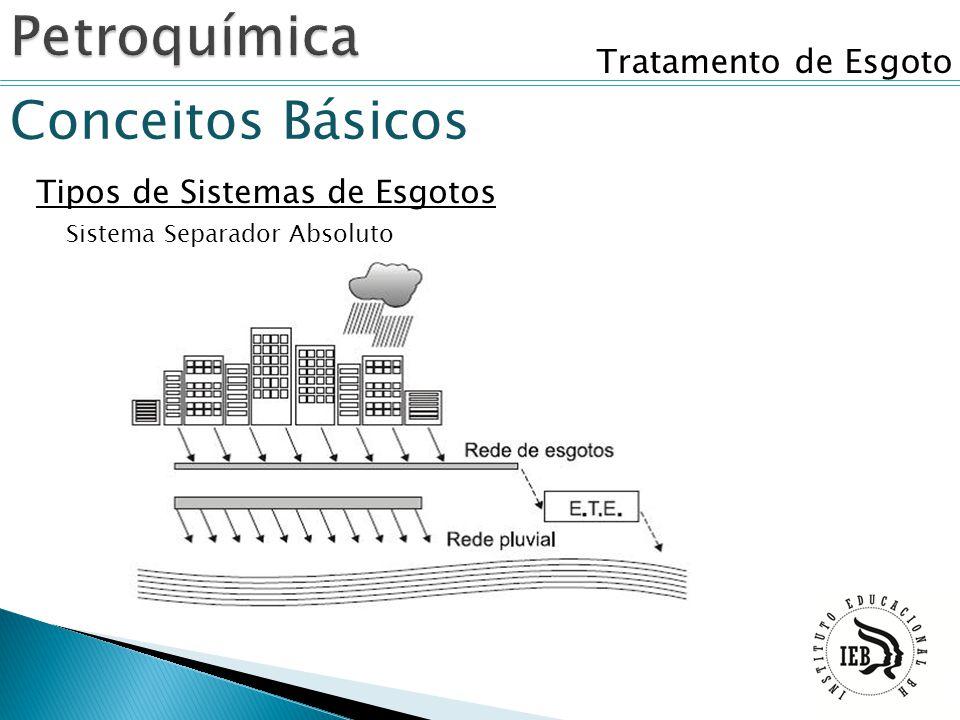 Tratamento de Esgoto Conceitos Básicos Tipos de Sistemas de Esgotos Sistema Separador Absoluto