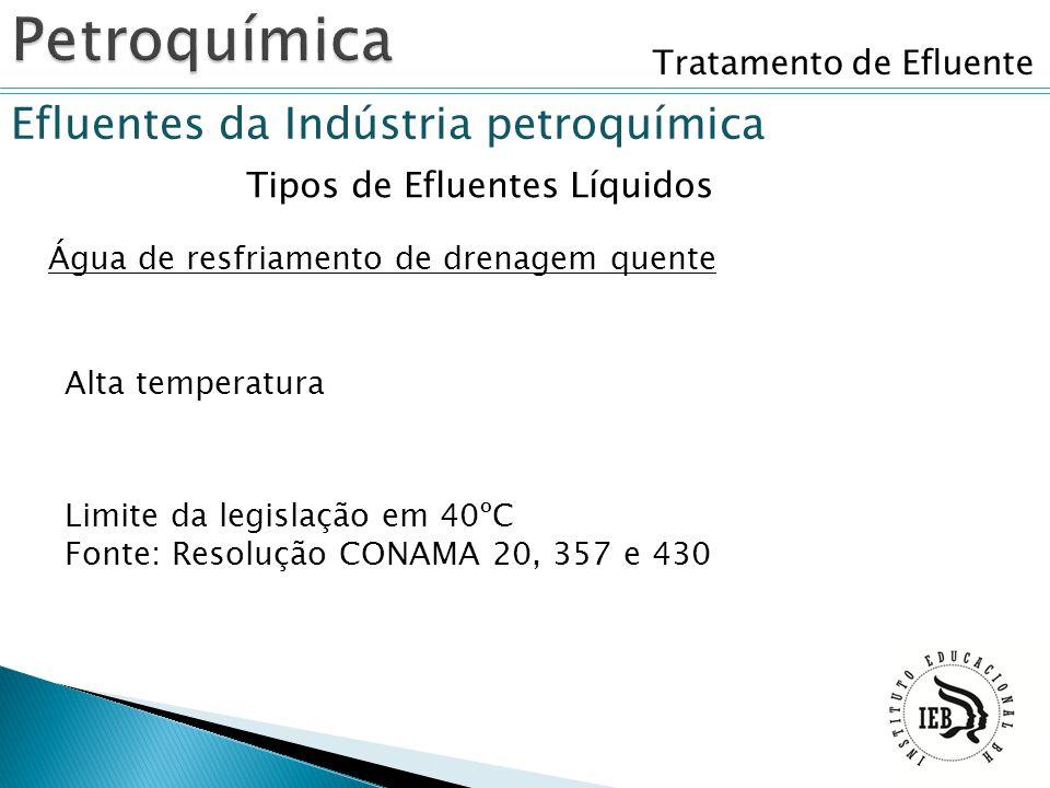 Tratamento de Efluente Efluentes da Indústria petroquímica Tipos de Efluentes Líquidos Água de resfriamento de drenagem quente Alta temperatura Limite