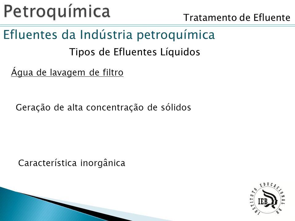 Tratamento de Efluente Efluentes da Indústria petroquímica Tipos de Efluentes Líquidos Água de lavagem de filtro Geração de alta concentração de sólid