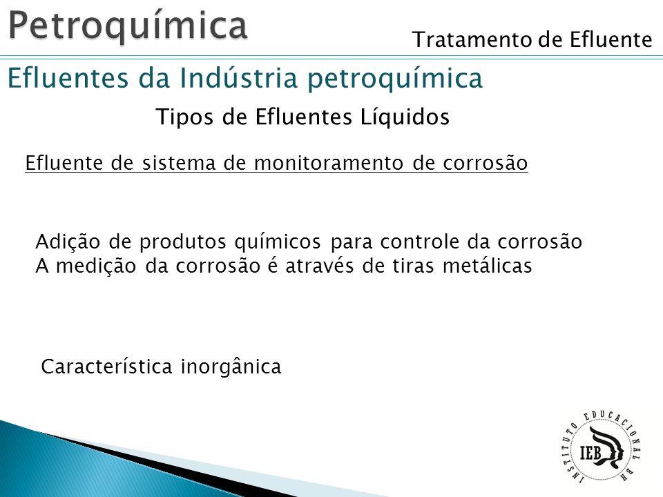 Tratamento de Efluente Efluentes da Indústria petroquímica Tipos de Efluentes Líquidos Efluente de sistema de monitoramento de corrosão Adição de prod