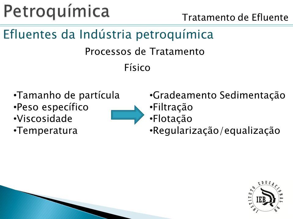 Tratamento de Efluente Efluentes da Indústria petroquímica Processos de Tratamento Físico Tamanho de partícula Peso específico Viscosidade Temperatura