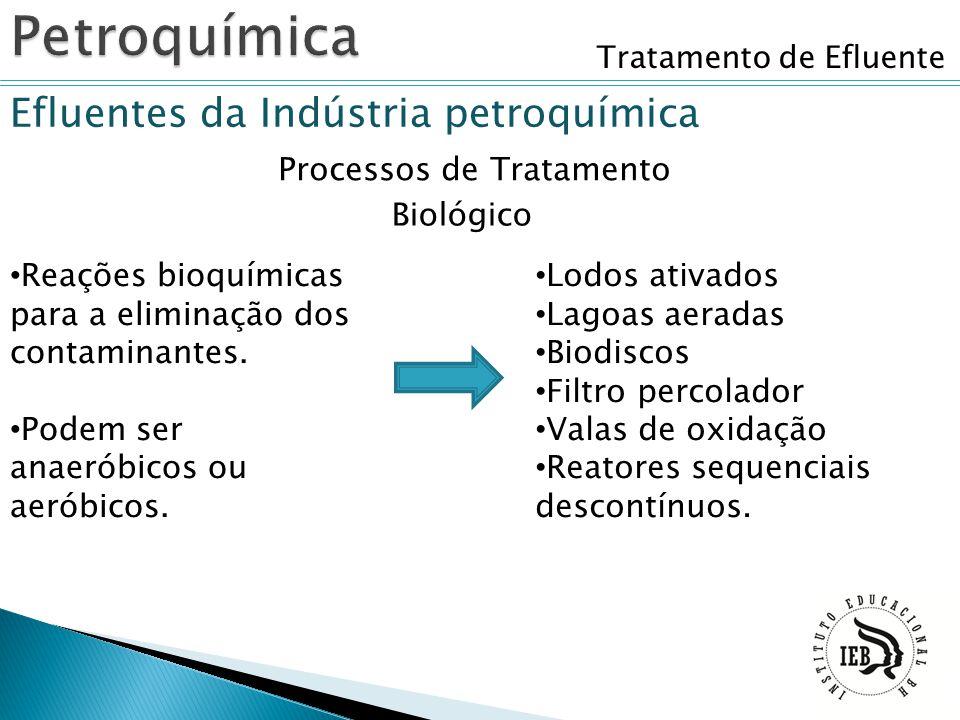 Tratamento de Efluente Efluentes da Indústria petroquímica Processos de Tratamento Biológico Reações bioquímicas para a eliminação dos contaminantes.