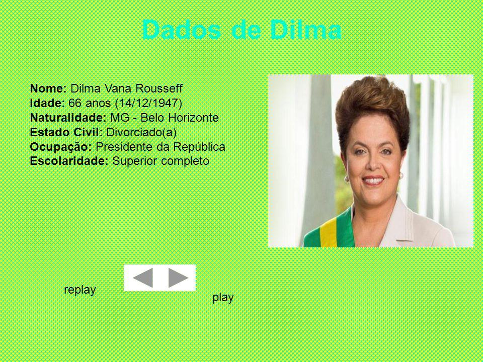 Dados de Dilma Nome: Dilma Vana Rousseff Idade: 66 anos (14/12/1947) Naturalidade: MG - Belo Horizonte Estado Civil: Divorciado(a) Ocupação: President