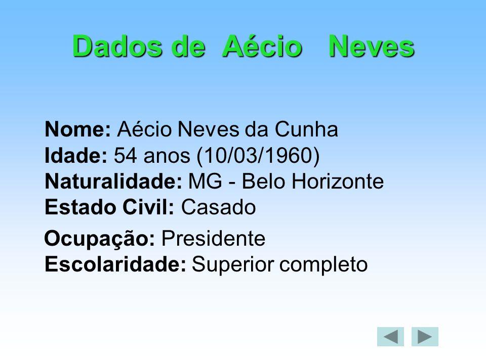Nome: Aécio Neves da Cunha Idade: 54 anos (10/03/1960) Naturalidade: MG - Belo Horizonte Estado Civil: Casado Ocupação: Presidente Escolaridade: Super