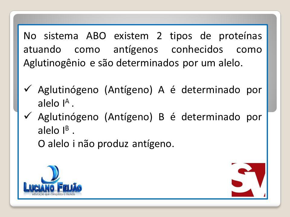 N° GAMETAS DIFERENTES 2 N No sistema ABO existem 2 tipos de proteínas atuando como antígenos conhecidos como Aglutinogênio e são determinados por um a