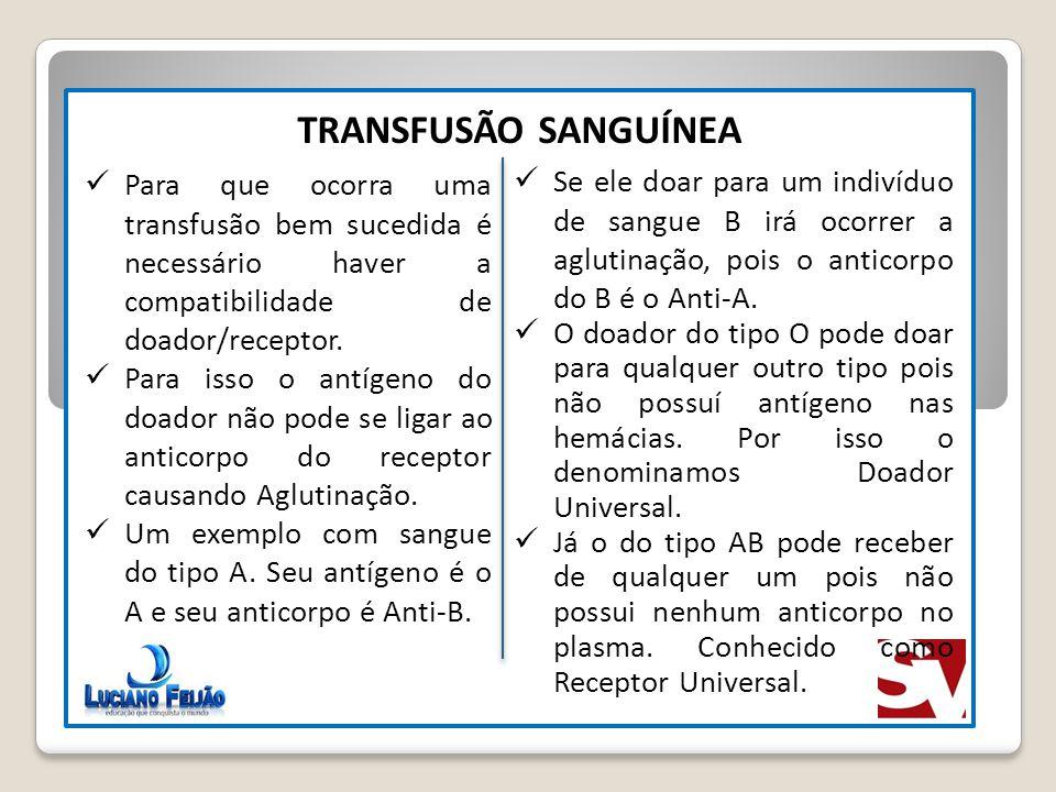 N° GAMETAS DIFERENTES 2 N TRANSFUSÃO SANGUÍNEA Para que ocorra uma transfusão bem sucedida é necessário haver a compatibilidade de doador/receptor. Pa
