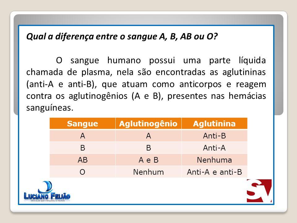 Qual a diferença entre o sangue A, B, AB ou O.