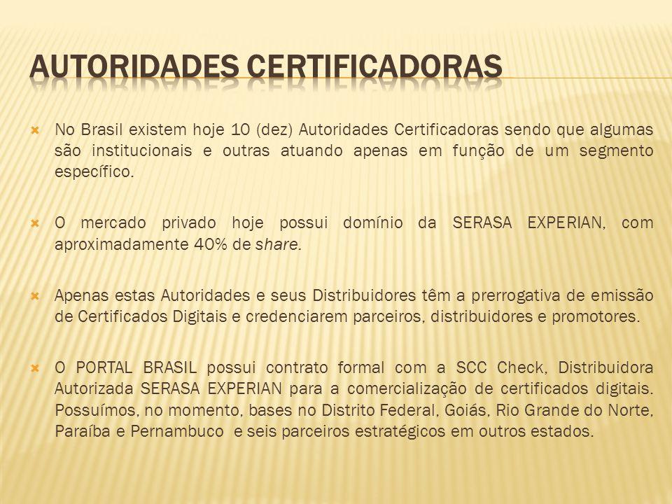  No Brasil existem hoje 10 (dez) Autoridades Certificadoras sendo que algumas são institucionais e outras atuando apenas em função de um segmento esp