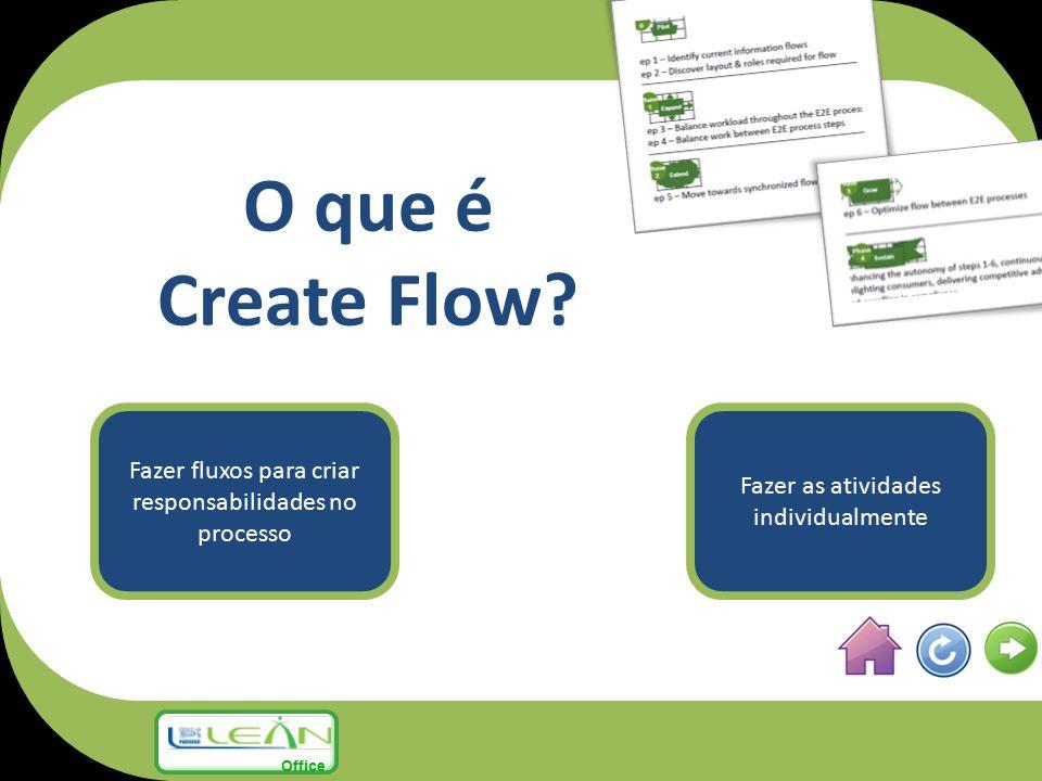 O que é Create Flow? Fazer fluxos para criar responsabilidades no processo Fazer as atividades individualmente Office