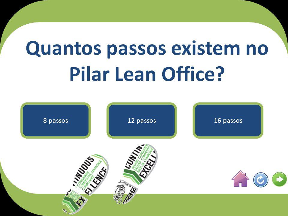 Quantos passos existem no Pilar Lean Office? 8 passos12 passos16 passos