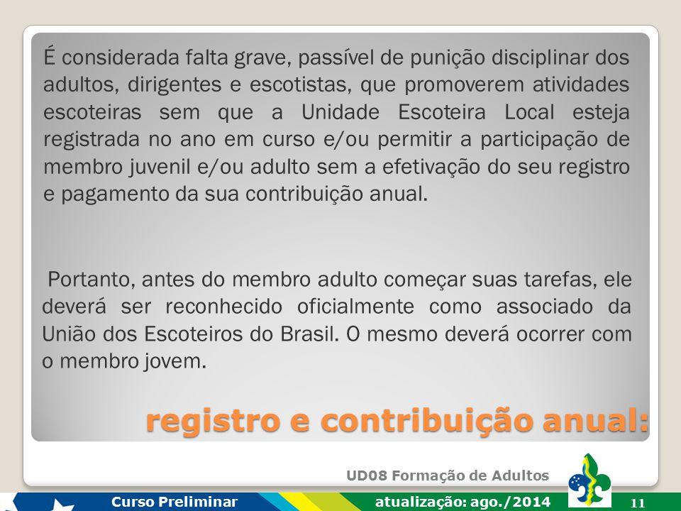 UD08 Formação de Adultos Curso Preliminar atualização: ago./2014 10 registro e contribuição anual: Anualmente a UEL (Grupo Escoteiro ou Seção Escoteir