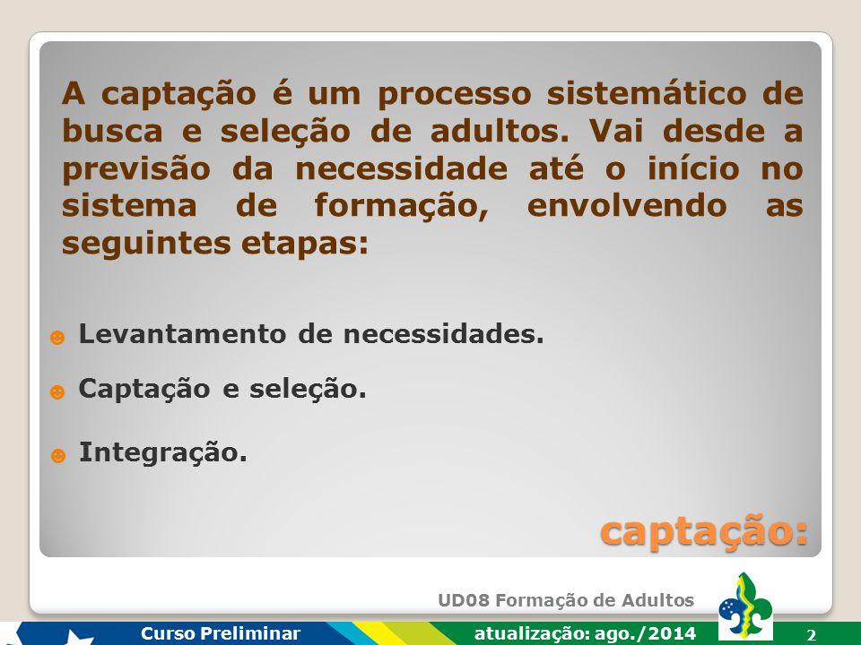 Curso Preliminar atualização: ago./2014 2 captação: A captação é um processo sistemático de busca e seleção de adultos.