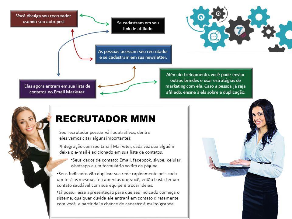 RECRUTADOR MMN Seu recrutador possue vários atrativos, dentre eles vamos citar alguns importantes: Integração com seu Email Marketer, cada vez que alg