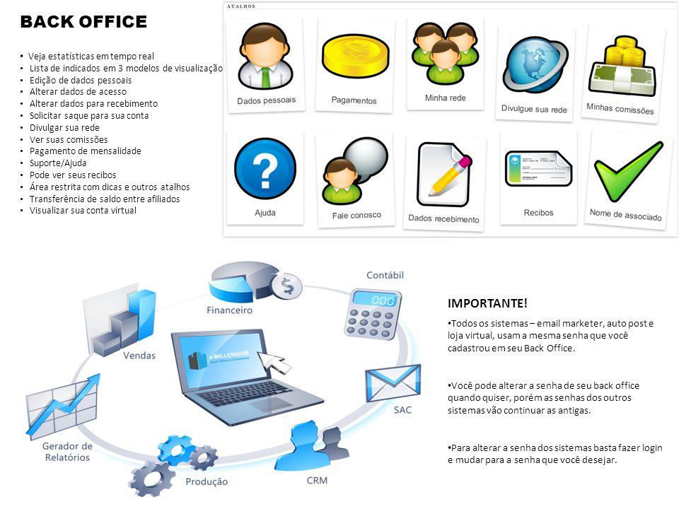 BACK OFFICE Veja estatísticas em tempo real Lista de indicados em 3 modelos de visualização Edição de dados pessoais Alterar dados de acesso Alterar d