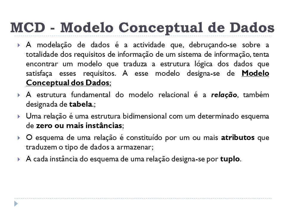 MCD - Modelo Conceptual de Dados  A modelação de dados é a actividade que, debruçando-se sobre a totalidade dos requisitos de informação de um sistem