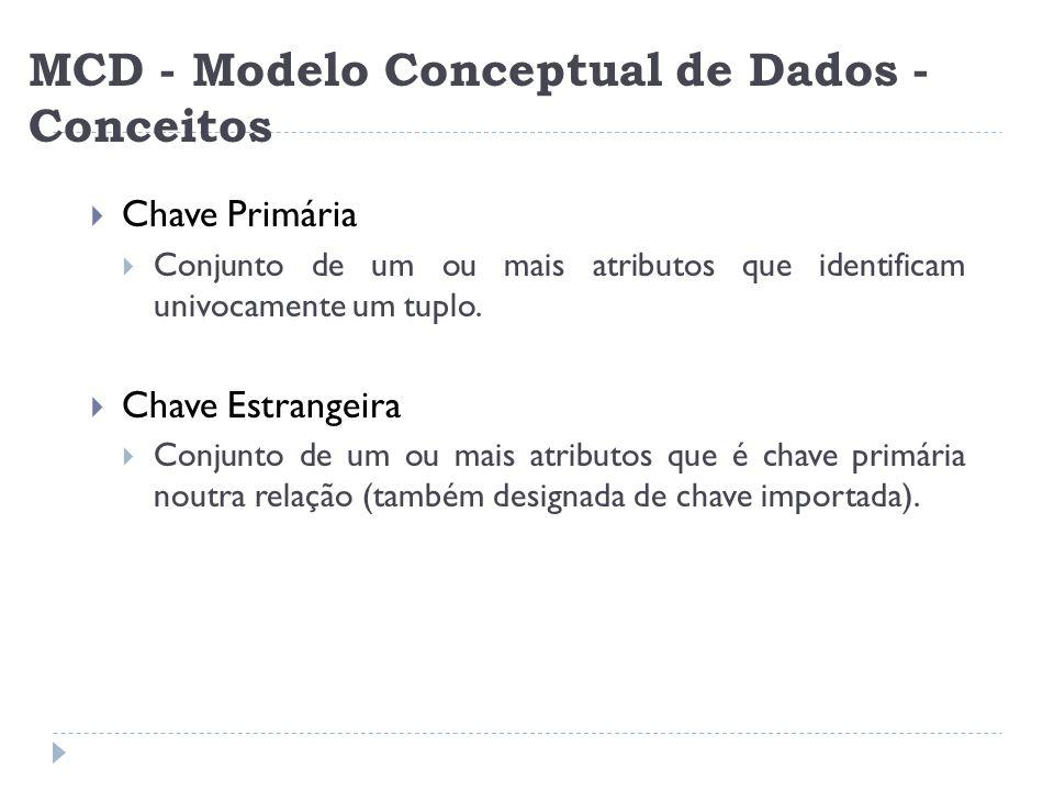 MCD - Modelo Conceptual de Dados - Conceitos  Chave Primária  Conjunto de um ou mais atributos que identificam univocamente um tuplo.  Chave Estran
