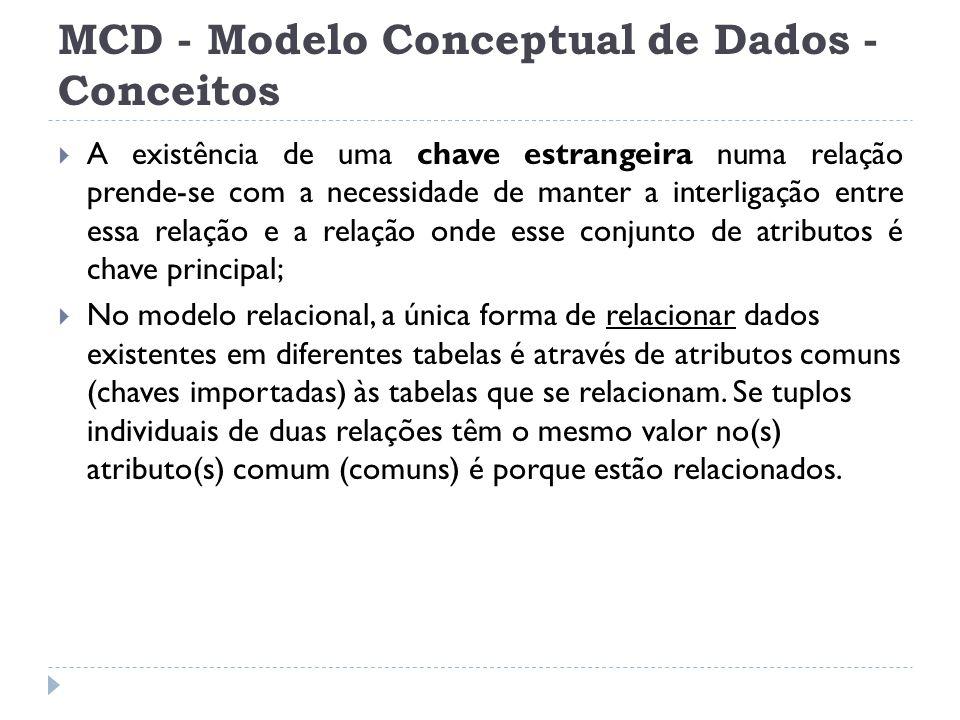 MCD - Modelo Conceptual de Dados - Conceitos  A existência de uma chave estrangeira numa relação prende-se com a necessidade de manter a interligação