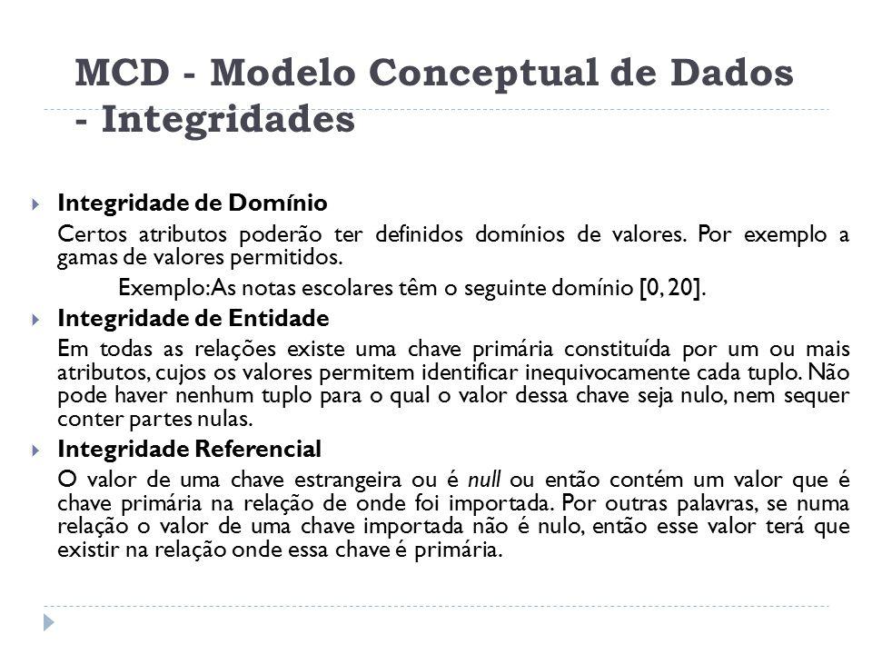 MCD - Modelo Conceptual de Dados - Integridades  Integridade de Domínio Certos atributos poderão ter definidos domínios de valores. Por exemplo a gam