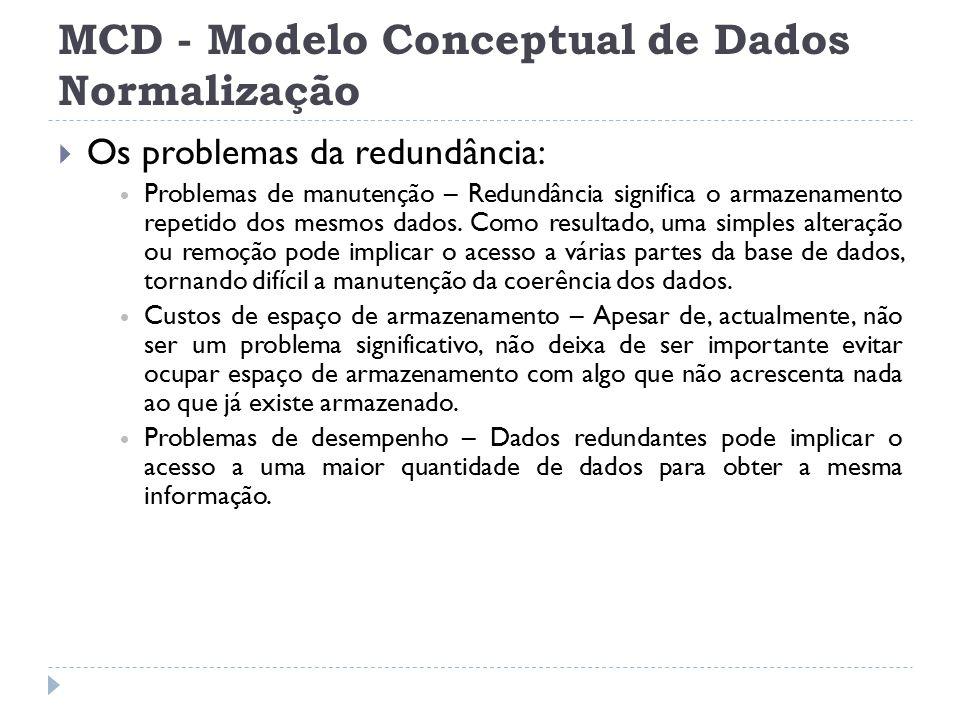 MCD - Modelo Conceptual de Dados Normalização  Os problemas da redundância:  Problemas de manutenção – Redundância significa o armazenamento repetid