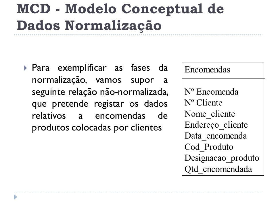MCD - Modelo Conceptual de Dados Normalização  Para exemplificar as fases da normalização, vamos supor a seguinte relação não-normalizada, que preten