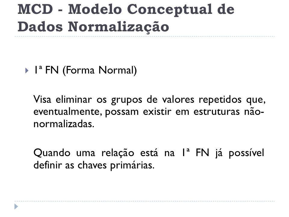 MCD - Modelo Conceptual de Dados Normalização  1ª FN (Forma Normal) Visa eliminar os grupos de valores repetidos que, eventualmente, possam existir e