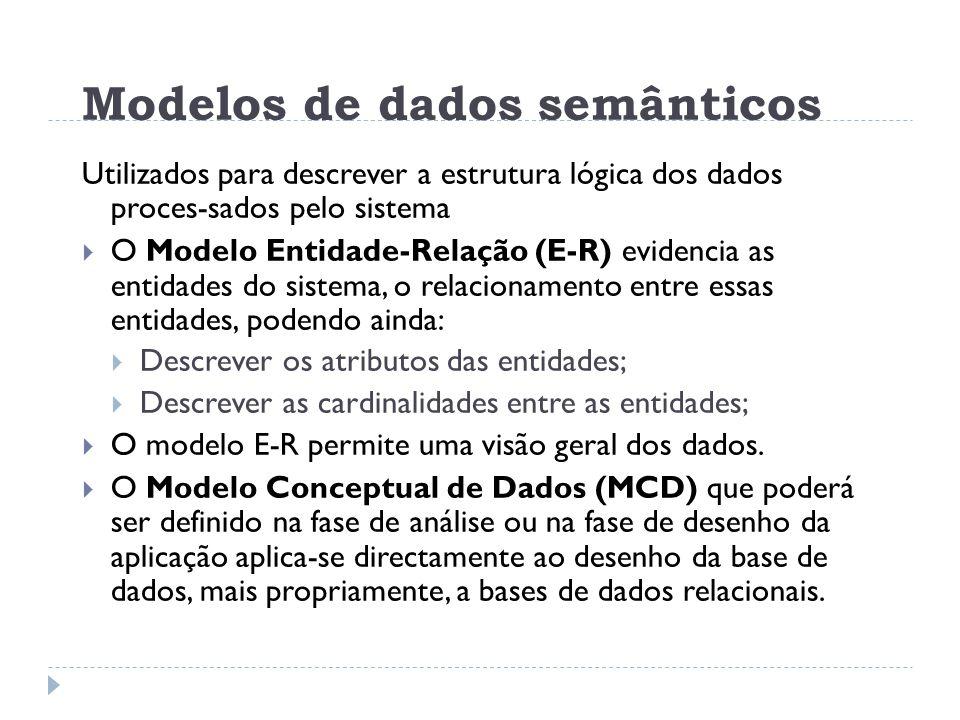 Modelos de dados semânticos Utilizados para descrever a estrutura lógica dos dados proces-sados pelo sistema  O Modelo Entidade-Relação (E-R) evidenc