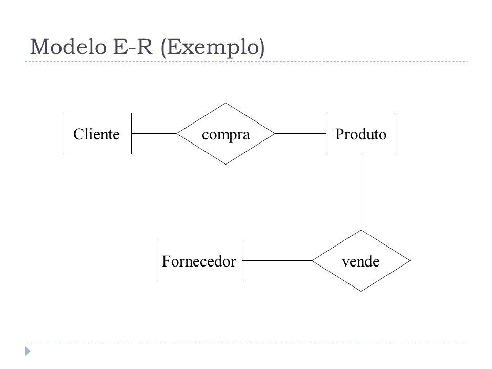 Modelo E-R (Exemplo) ClienteProduto Fornecedor compra vende