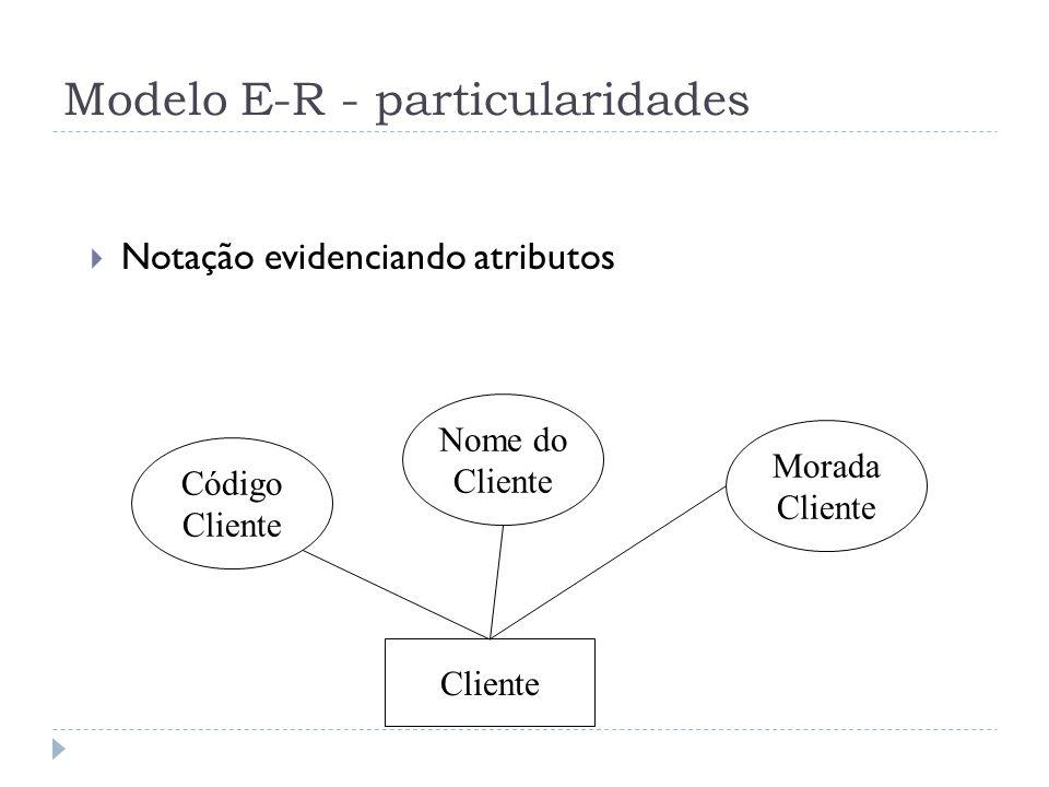 Modelo E-R - particularidades  Notação evidenciando atributos Cliente Código Cliente Nome do Cliente Morada Cliente
