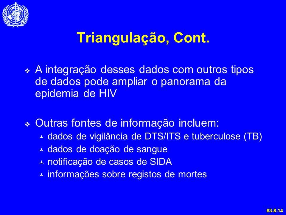 Triangulação, Cont.  A integração desses dados com outros tipos de dados pode ampliar o panorama da epidemia de HIV  Outras fontes de informação inc